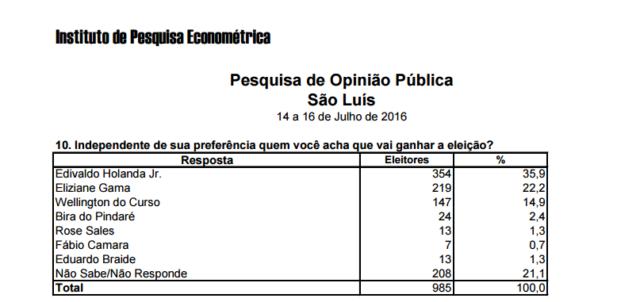 edivaldo_maioria