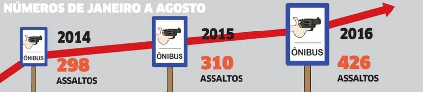 Imagem reproduzida da capa de O Estado do Maranhão